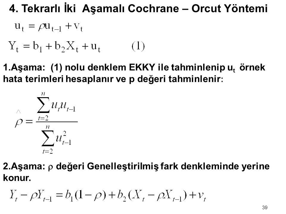 38 Uygulama: n = 21 d = 1.076 k = 2