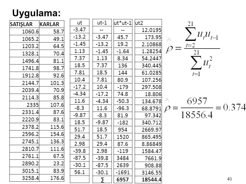 39 4. Tekrarlı İki Aşamalı Cochrane – Orcut Yöntemi 1.Aşama: (1) nolu denklem EKKY ile tahminlenip u t örnek hata terimleri hesaplanır ve p değeri tah