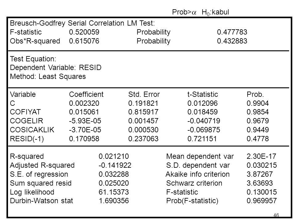 45 Dependent Variable: CO(TALEP) Method: Least Squares Sample(adjusted): 2 30 Included observations: 29 after adjusting endpoints VariableCoefficientS