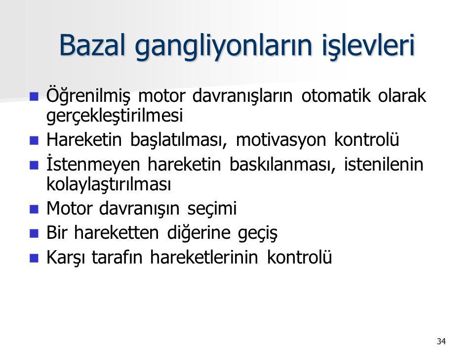 Bazal gangliyonların işlevleri Öğrenilmiş motor davranışların otomatik olarak gerçekleştirilmesi Hareketin başlatılması, motivasyon kontrolü İstenmeyen hareketin baskılanması, istenilenin kolaylaştırılması Motor davranışın seçimi Bir hareketten diğerine geçiş Karşı tarafın hareketlerinin kontrolü 34