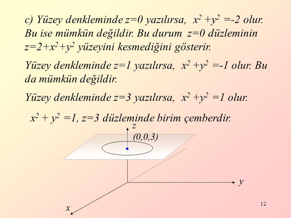 12 x y z c) Yüzey denkleminde z=0 yazılırsa, x 2 +y 2 =-2 olur.