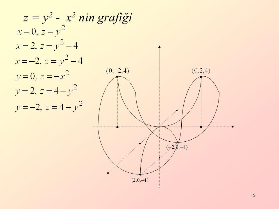 16 z = y 2 - x 2 nin grafiği
