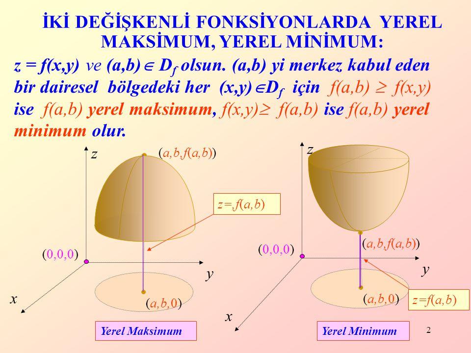 2 z = f(x,y) ve (a,b)  D f olsun.