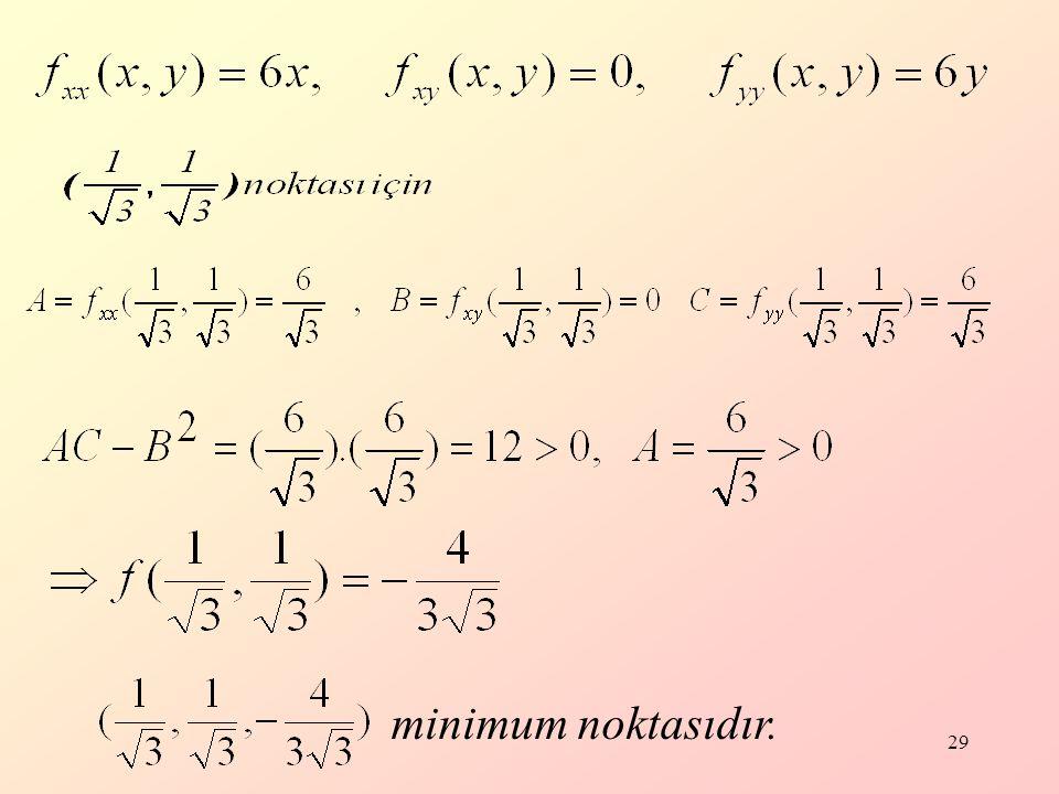 29 minimum noktasıdır.