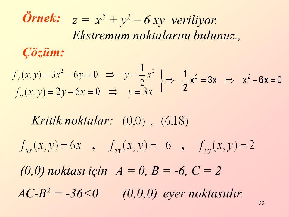 33 Kritik noktalar: Örnek: z = x 3 + y 2 – 6 xy veriliyor.