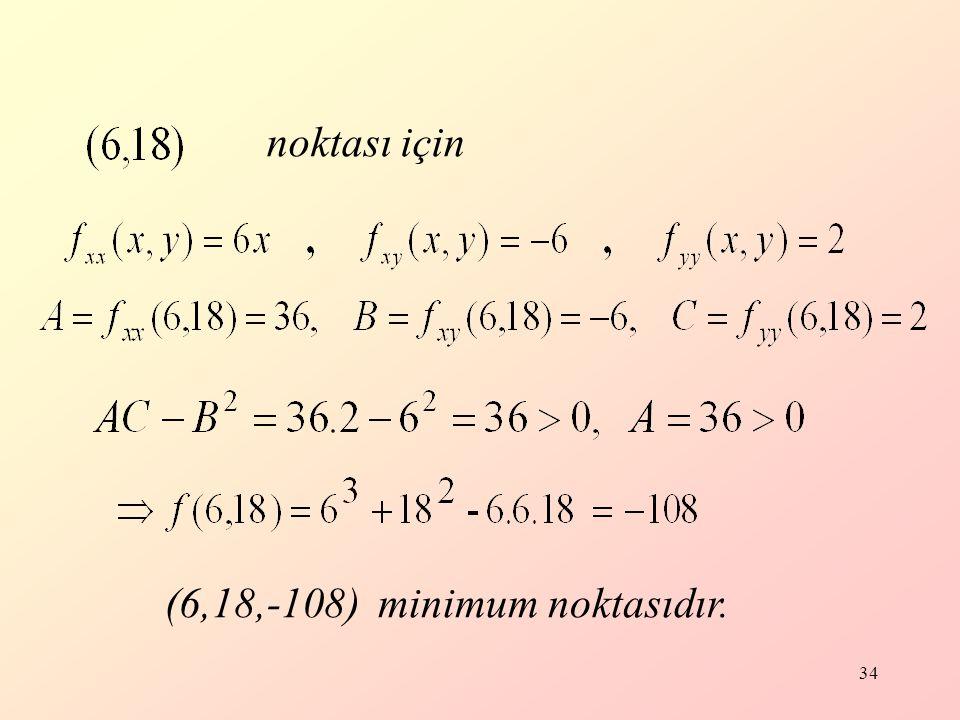34 noktası için (6,18,-108) minimum noktasıdır.