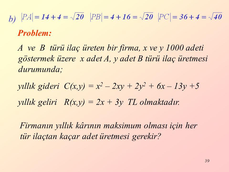 39 b) A ve B türü ilaç üreten bir firma, x ve y 1000 adeti göstermek üzere x adet A, y adet B türü ilaç üretmesi durumunda; Problem: yıllık gideri C(x,y) = x 2 – 2xy + 2y 2 + 6x – 13y +5 yıllık geliri R(x,y) = 2x + 3y TL olmaktadır.
