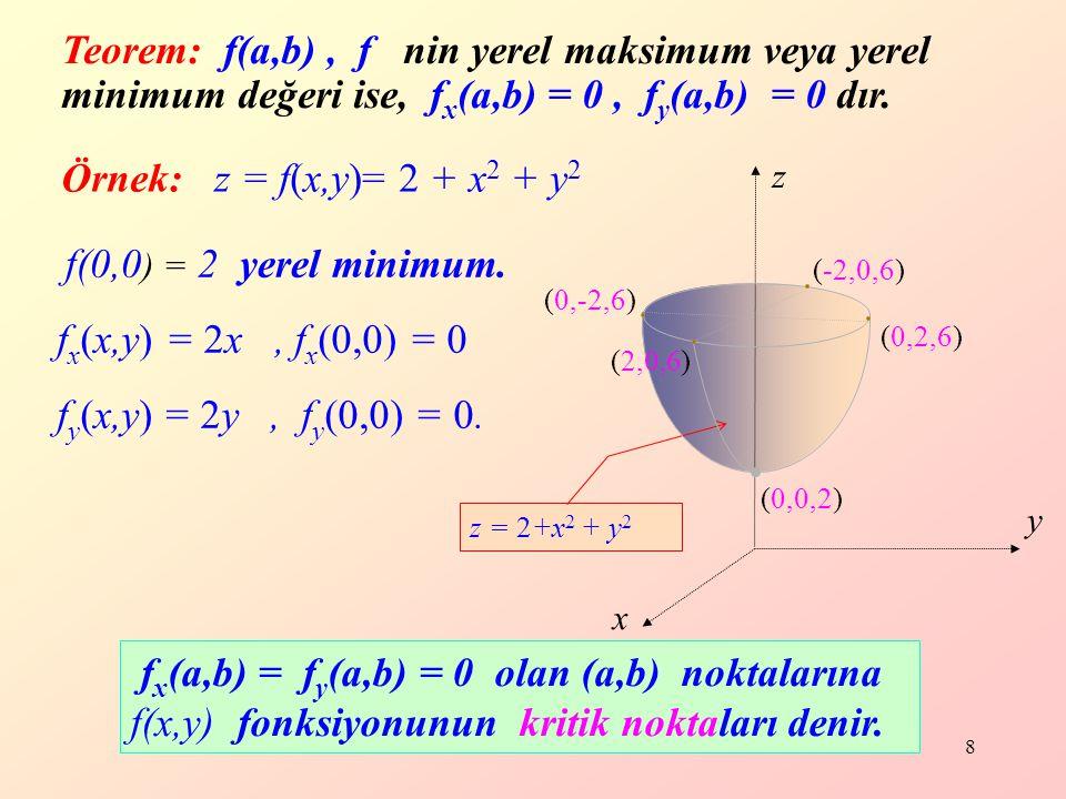 8 Teorem: f(a,b), f nin yerel maksimum veya yerel minimum değeri ise, f x (a,b) = 0, f y (a,b) = 0 dır.