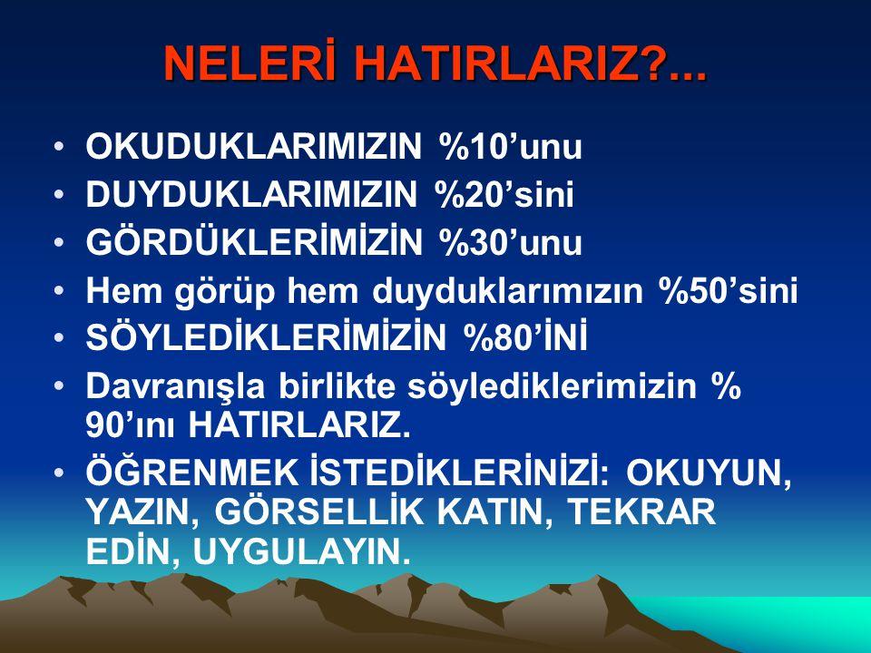 NELERİ HATIRLARIZ ...