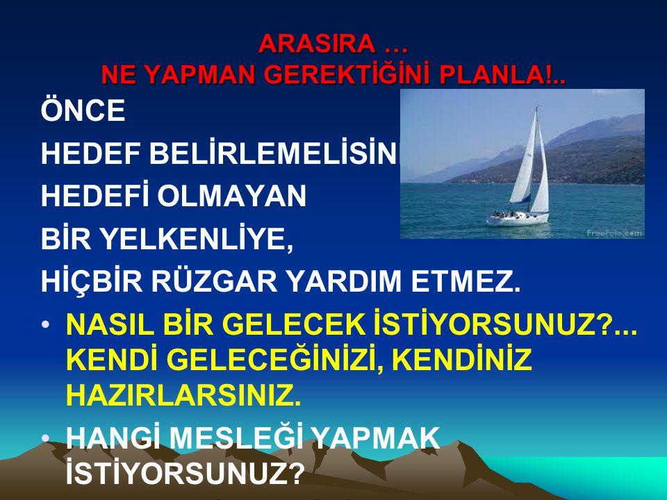 ARASIRA … NE YAPMAN GEREKTİĞİNİ PLANLA!.. ÖNCE HEDEF BELİRLEMELİSİNİZ.