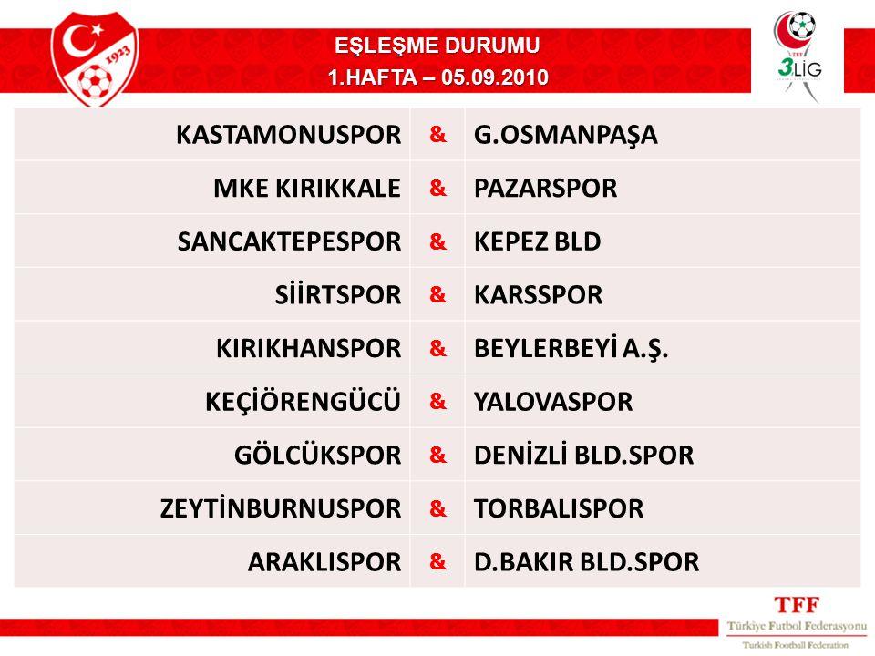 KASTAMONUSPOR & G.OSMANPAŞA MKE KIRIKKALE & PAZARSPOR SANCAKTEPESPOR & KEPEZ BLD SİİRTSPOR & KARSSPOR KIRIKHANSPOR & BEYLERBEYİ A.Ş.