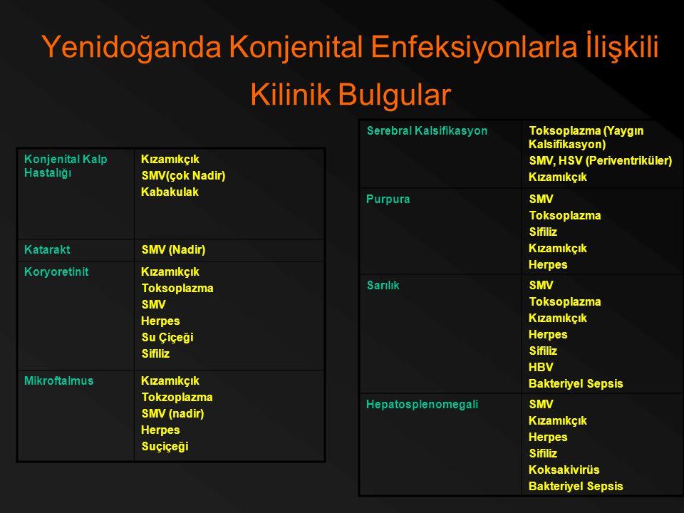 Yenidoğanda Konjenital Enfeksiyonlarla İlişkili Kilinik Bulgular Konjenital Kalp Hastalığı Kızamıkçık SMV(çok Nadir) Kabakulak KataraktSMV (Nadir) Kor