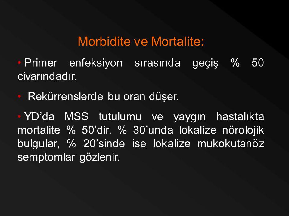 Morbidite ve Mortalite: Primer enfeksiyon sırasında geçiş % 50 civarındadır. Rekürrenslerde bu oran düşer. YD'da MSS tutulumu ve yaygın hastalıkta mor