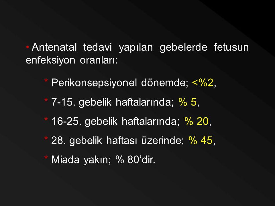 Antenatal tedavi yapılan gebelerde fetusun enfeksiyon oranları: * Perikonsepsiyonel dönemde; <%2, * 7-15. gebelik haftalarında; % 5, * 16-25. gebelik