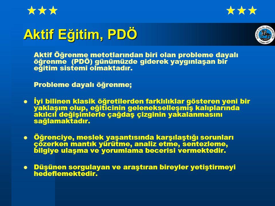 Aktif Eğitim, PDÖ Aktif Öğrenme metotlarından biri olan probleme dayalı öğrenme (PDÖ) günümüzde giderek yaygınlaşan bir eğitim sistemi olmaktadır. Pro