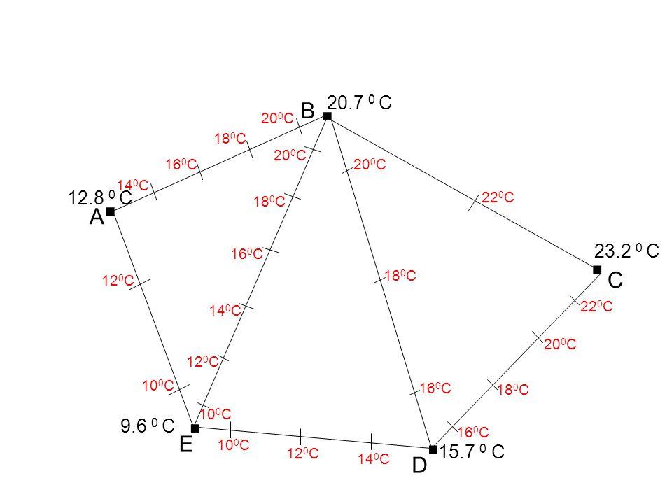 ..... 12.8 0 C 20.7 0 C 23.2 0 C 9.6 0 C 15.7 0 C A E D C B 20 0 C 22 0 C 18 0 C 16 0 C 14 0 C 12 0 C 10 0 C