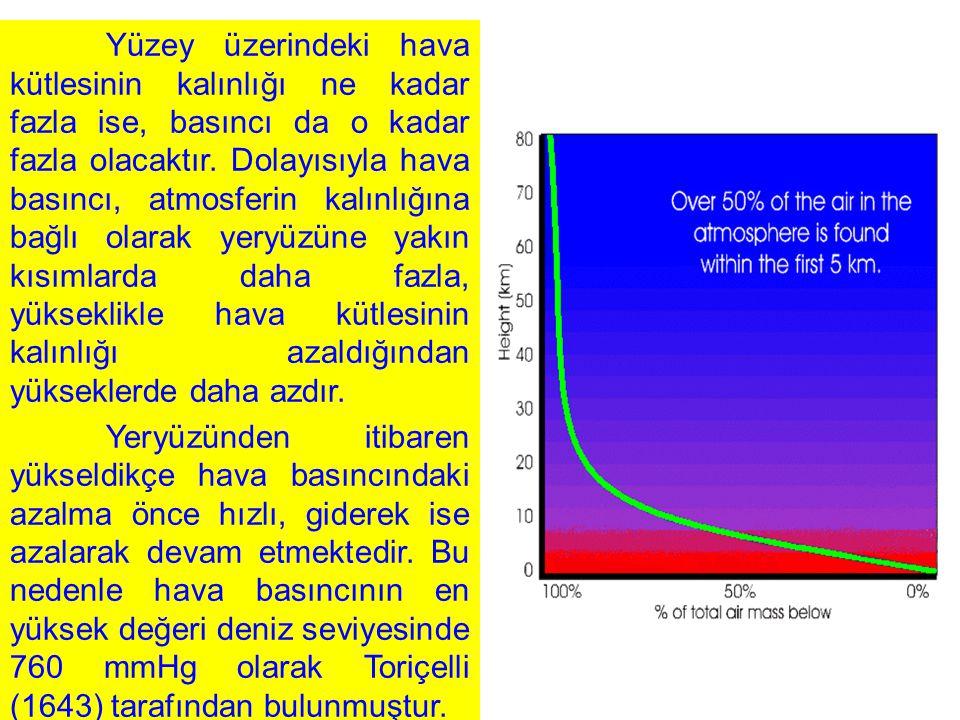 Yüzey üzerindeki hava kütlesinin kalınlığı ne kadar fazla ise, basıncı da o kadar fazla olacaktır. Dolayısıyla hava basıncı, atmosferin kalınlığına ba