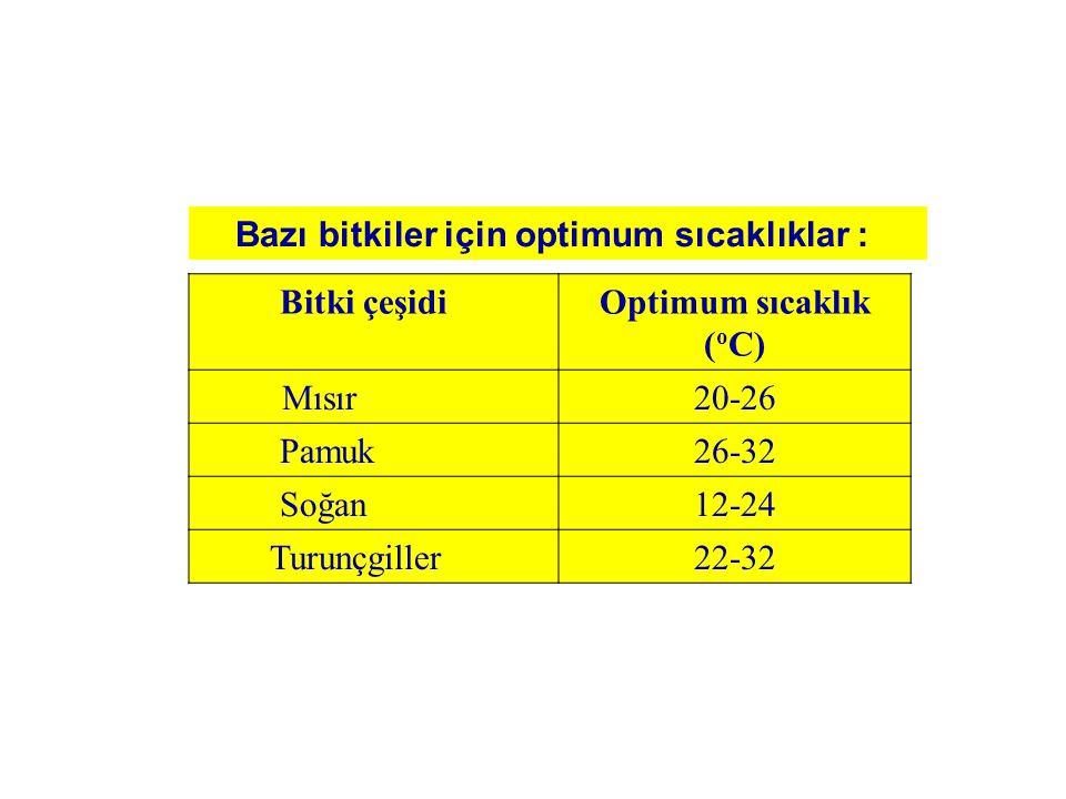 Bitki çeşidiOptimum sıcaklık ( o C) Mısır20-26 Pamuk26-32 Soğan12-24 Turunçgiller22-32 Bazı bitkiler için optimum sıcaklıklar :