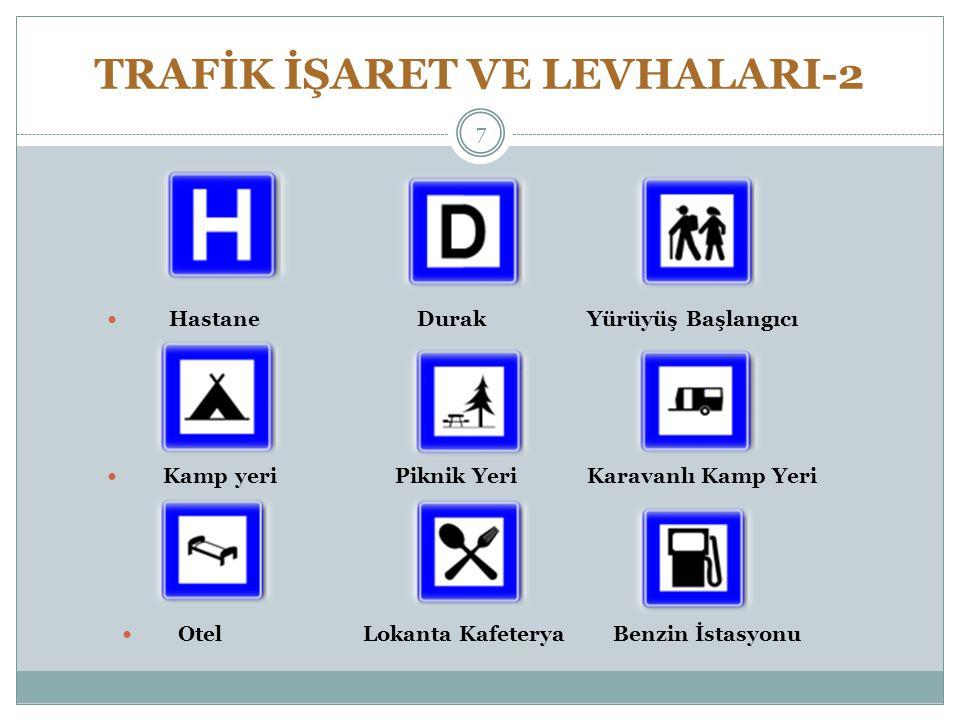 TRAFİK İŞARET VE LEVHALARI-2 Acil Telefon Numaralarının Bulunduğu Levhalar 8 İlkyardım Jandarma Orman Yangını Polis