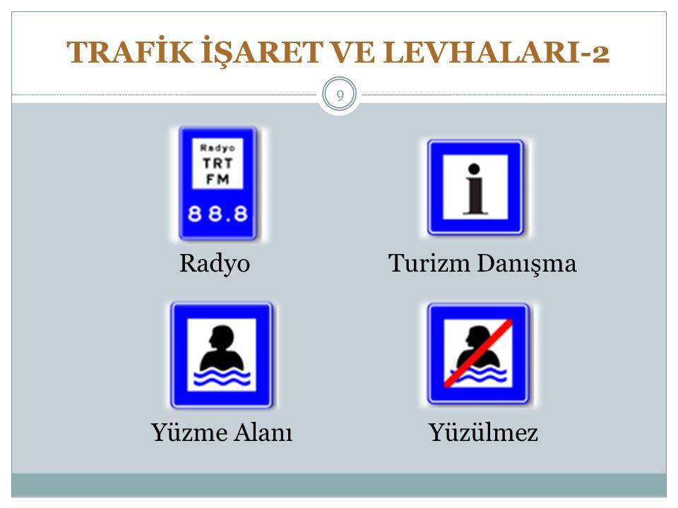 TRAFİK İŞARET VE LEVHALARI-2 Radyo Turizm Danışma 9 Yüzme Alanı Yüzülmez