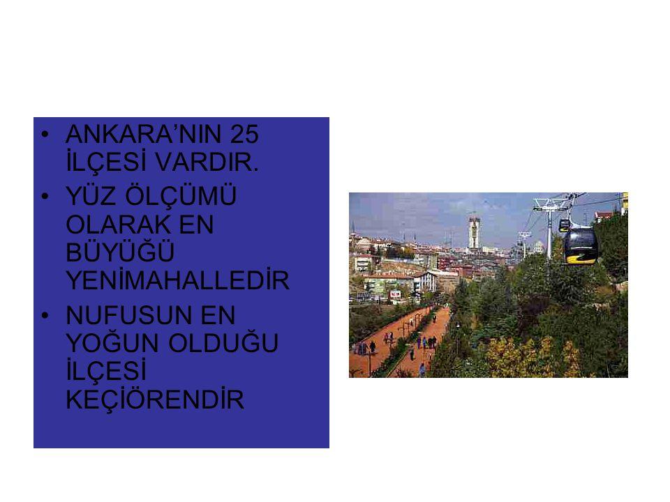 ANKARA'NIN 25 İLÇESİ VARDIR.