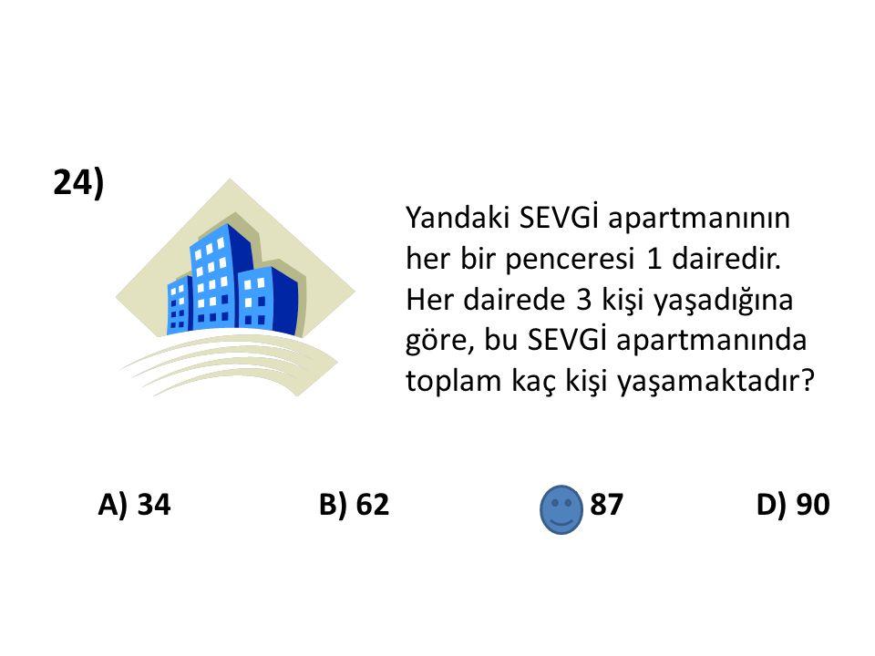 24) Yandaki SEVGİ apartmanının her bir penceresi 1 dairedir. Her dairede 3 kişi yaşadığına göre, bu SEVGİ apartmanında toplam kaç kişi yaşamaktadır? A
