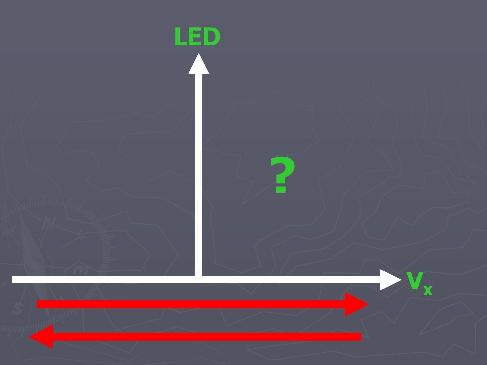 VxVx LED ?