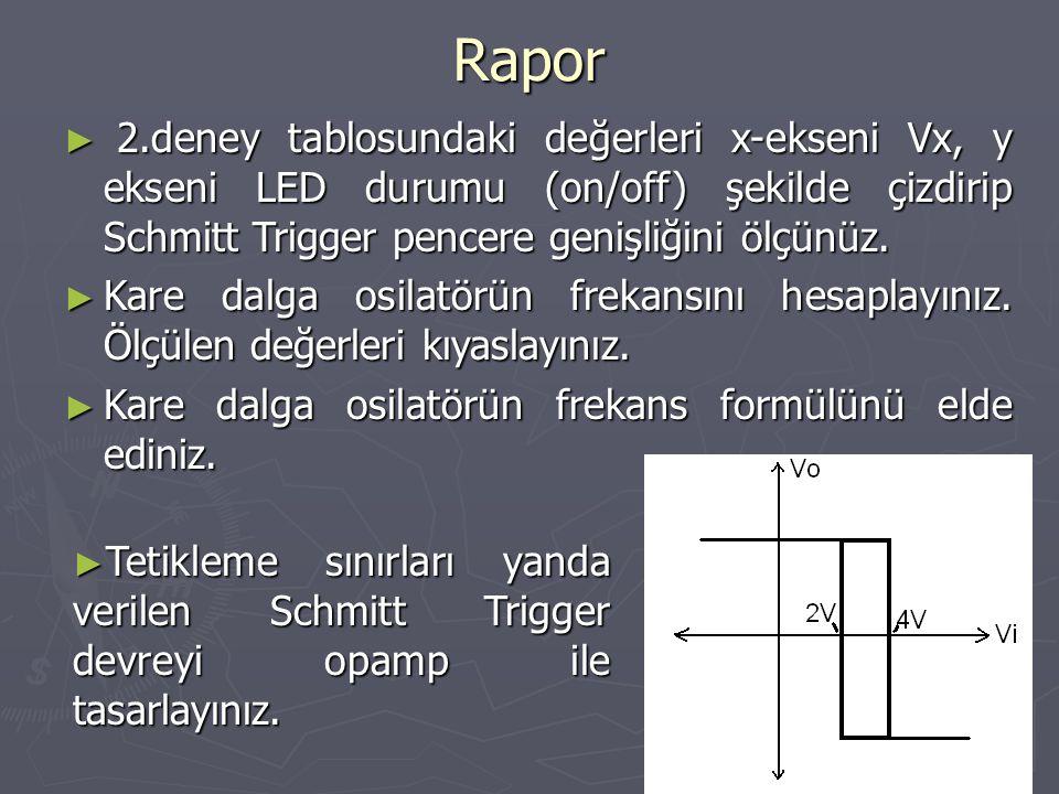 Rapor ► 2.deney tablosundaki değerleri x-ekseni Vx, y ekseni LED durumu (on/off) şekilde çizdirip Schmitt Trigger pencere genişliğini ölçünüz. ► Kare