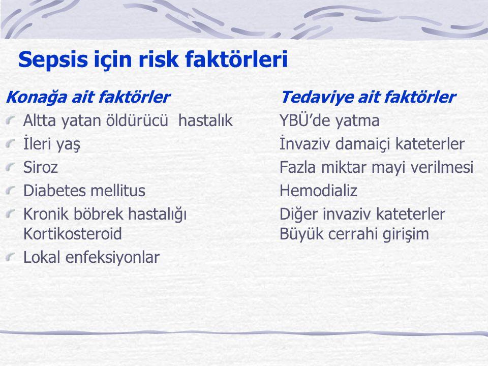 Sepsis için risk faktörleri Konağa ait faktörler Tedaviye ait faktörler Altta yatan öldürücü hastalık YBÜ'de yatma İleri yaş İnvaziv damaiçi kateterler Siroz Fazla miktar mayi verilmesi Diabetes mellitus Hemodializ Kronik böbrek hastalığı Diğer invaziv kateterler Kortikosteroid Büyük cerrahi girişim Lokal enfeksiyonlar
