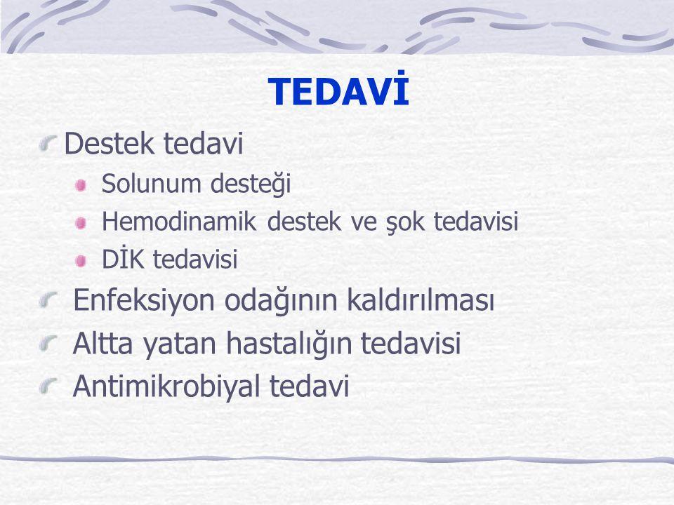 TEDAVİ Destek tedavi Solunum desteği Hemodinamik destek ve şok tedavisi DİK tedavisi Enfeksiyon odağının kaldırılması Altta yatan hastalığın tedavisi Antimikrobiyal tedavi