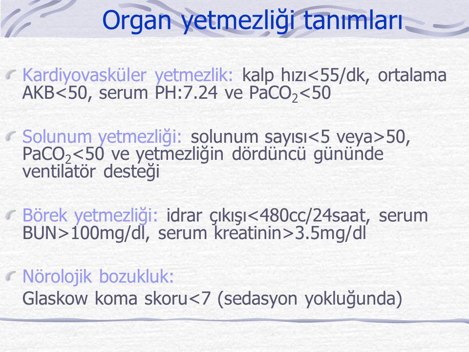 Organ yetmezliği tanımları Kardiyovasküler yetmezlik: kalp hızı<55/dk, ortalama AKB<50, serum PH:7.24 ve PaCO 2 <50 Solunum yetmezliği: solunum sayısı 50, PaCO 2 <50 ve yetmezliğin dördüncü gününde ventilatör desteği Börek yetmezliği: idrar çıkışı 100mg/dl, serum kreatinin>3.5mg/dl Nörolojik bozukluk: Glaskow koma skoru<7 (sedasyon yokluğunda)