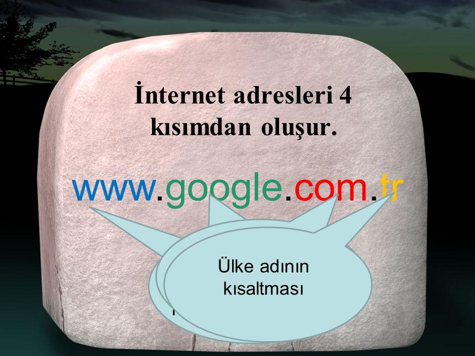 İnternet adresleri 4 kısımdan oluşur. www.google.com.tr World Wide Web (Geniş Dünya Ağı) nın Kısaltması Alan adı. Siteyle ilgili İpucu verir. Siteleri