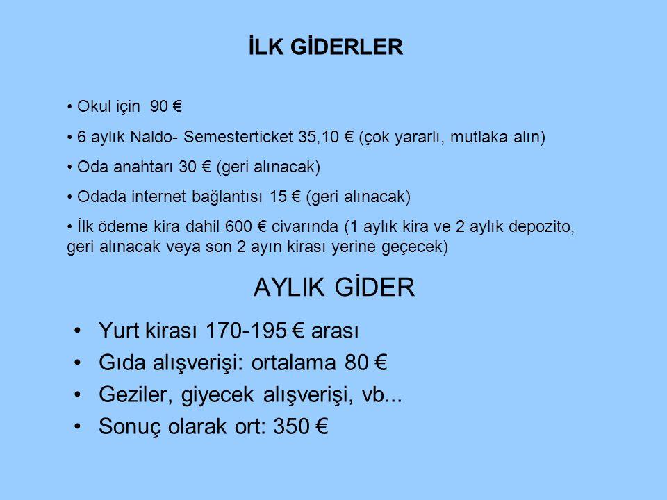 AYLIK GİDER Yurt kirası 170-195 € arası Gıda alışverişi: ortalama 80 € Geziler, giyecek alışverişi, vb...