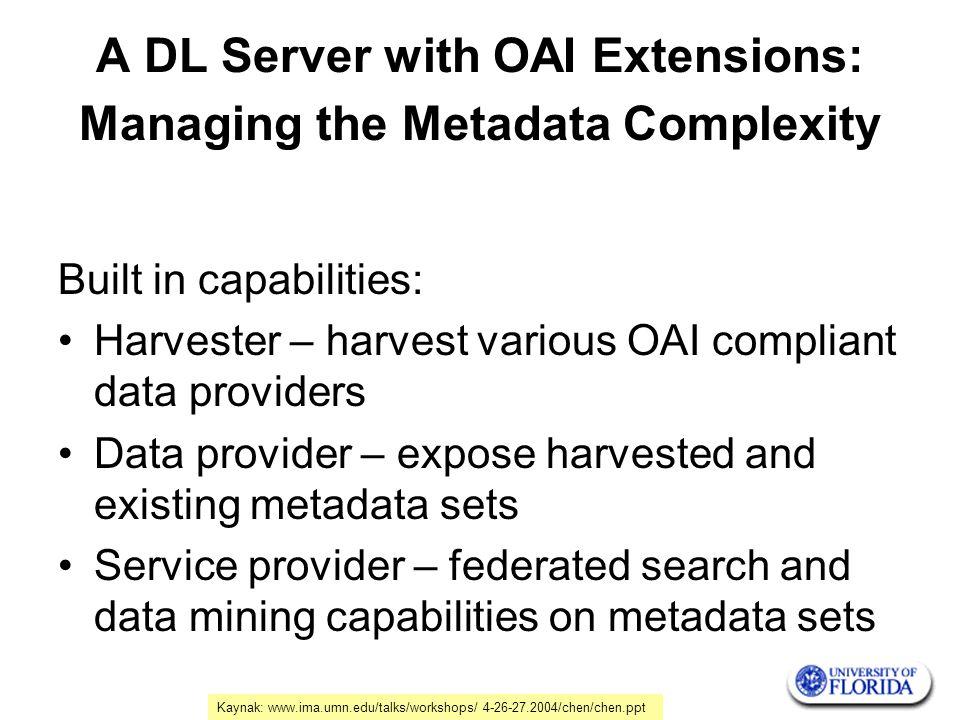 Harvester DL Server Harvester Harvester Interface: URL to harvest Selective harvesting parameters Harvest API parameters harvest Data Providers … Harvested metadata Kaynak: www.ima.umn.edu/talks/workshops/ 4-26-27.2004/chen/chen.ppt