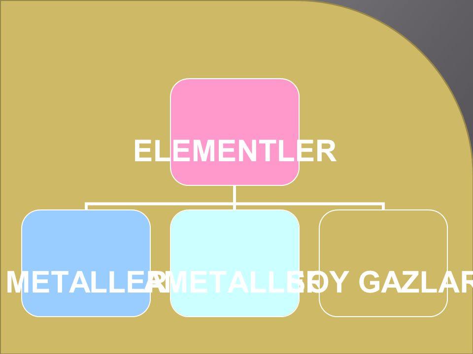 ELEMENTLER METALLERAMETALLERSOY GAZLAR