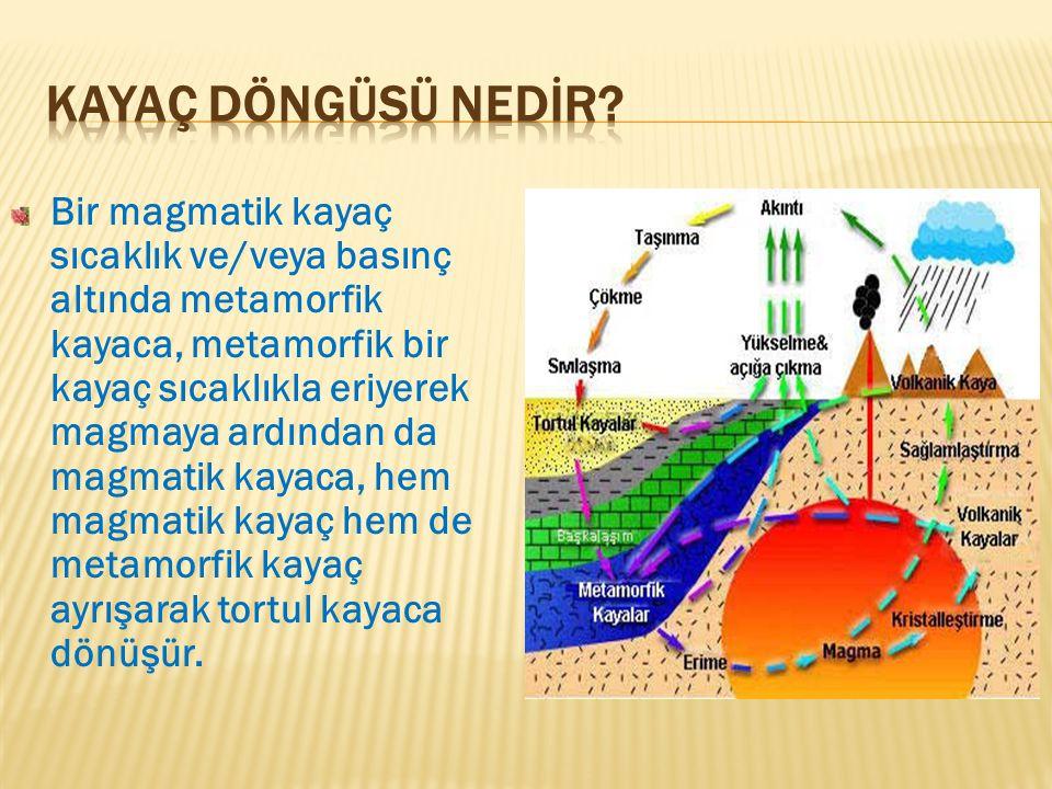 Bir magmatik kayaç sıcaklık ve/veya basınç altında metamorfik kayaca, metamorfik bir kayaç sıcaklıkla eriyerek magmaya ardından da magmatik kayaca, hem magmatik kayaç hem de metamorfik kayaç ayrışarak tortul kayaca dönüşür.