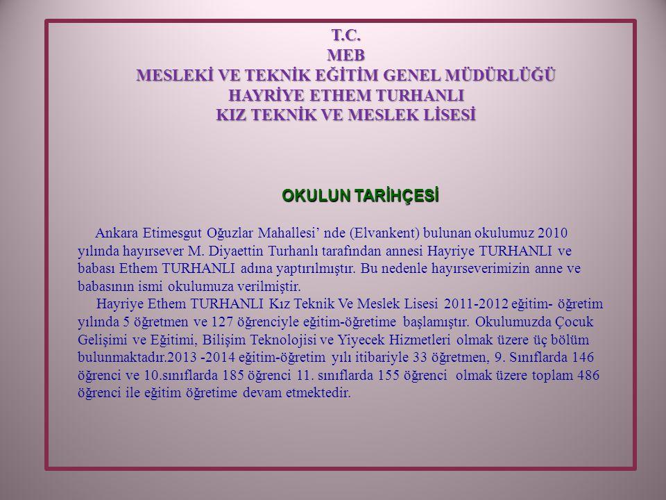 OKULUN TARİHÇESİ Ankara Etimesgut Oğuzlar Mahallesi' nde (Elvankent) bulunan okulumuz 2010 yılında hayırsever M.
