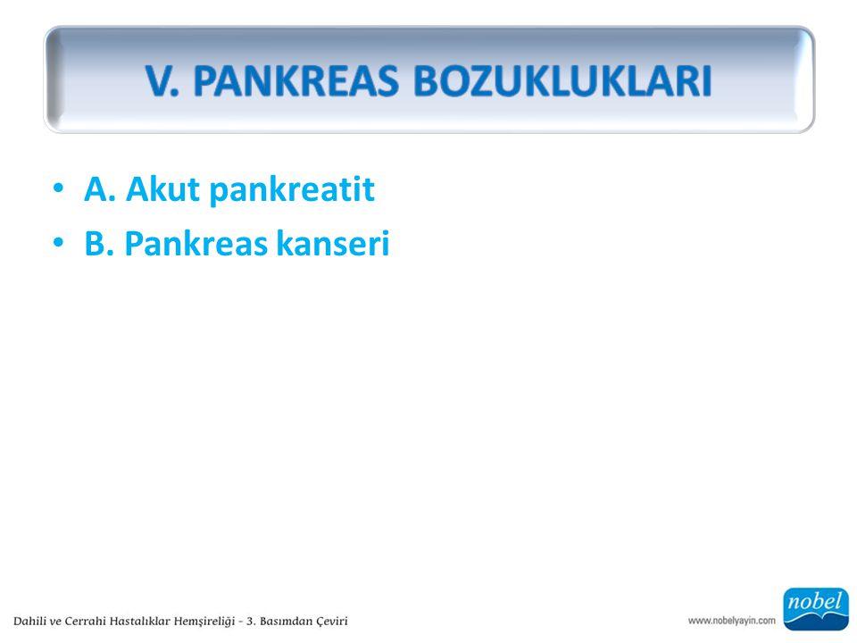 A. Akut pankreatit B. Pankreas kanseri
