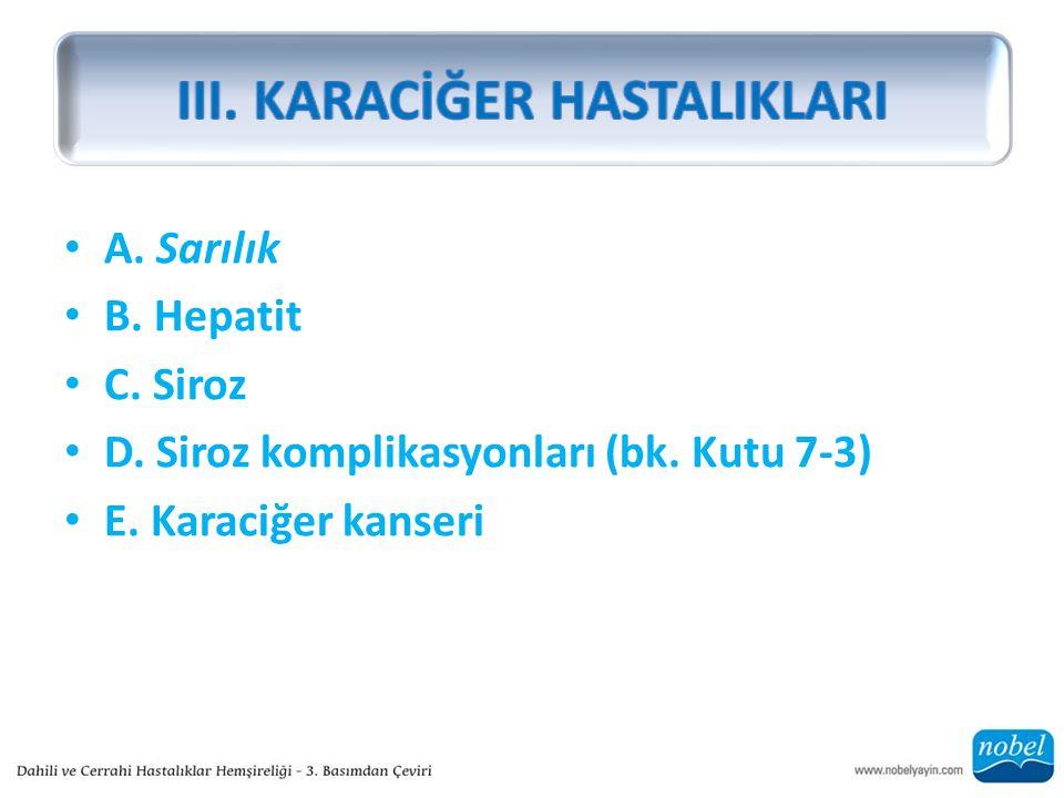 A. Sarılık B. Hepatit C. Siroz D. Siroz komplikasyonları (bk. Kutu 7-3) E. Karaciğer kanseri