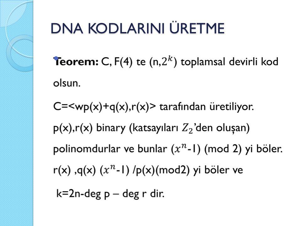 DNA KODLARINI ÜRETME