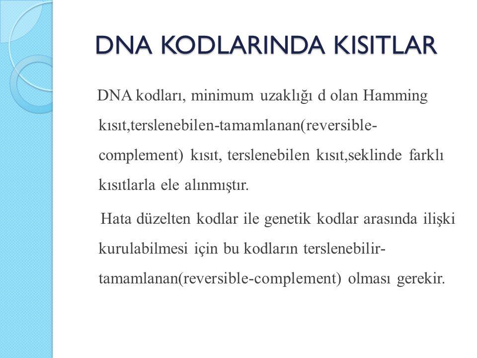 DNA KODLARINDA KISITLAR DNA KODLARINDA KISITLAR DNA kodları, minimum uzaklığı d olan Hamming kısıt,terslenebilen-tamamlanan(reversible- complement) kısıt, terslenebilen kısıt,seklinde farklı kısıtlarla ele alınmıştır.