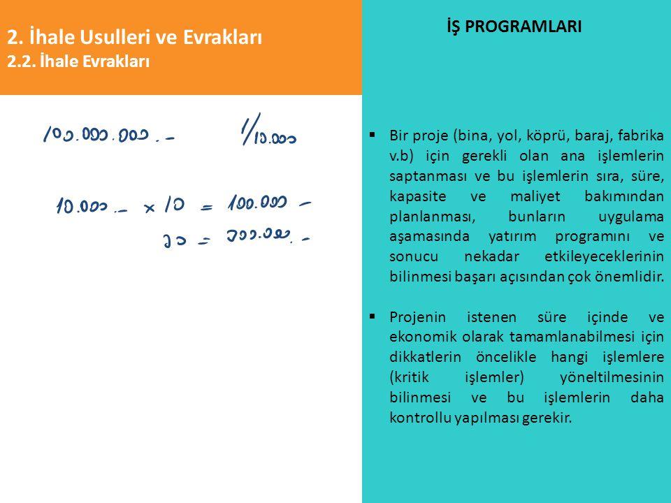 2. İhale Usulleri ve Evrakları 2.2. İhale Evrakları İŞ PROGRAMLARI  Bir proje (bina, yol, köprü, baraj, fabrika v.b) için gerekli olan ana işlemlerin