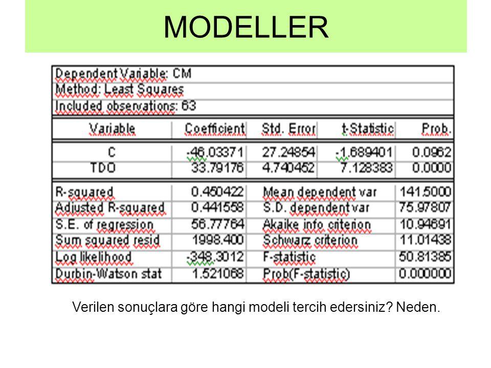Verilen sonuçlara göre hangi modeli tercih edersiniz Neden.