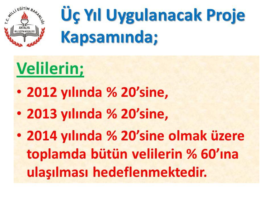 Üç Yıl Uygulanacak Proje Kapsamında; Velilerin; 2012 yılında % 20'sine, 2013 yılında % 20'sine, 2014 yılında % 20'sine olmak üzere toplamda bütün veli