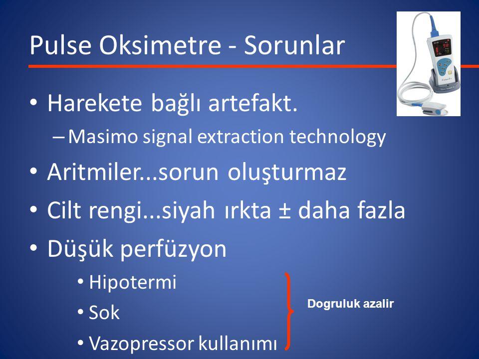 Pulse Oksimetre - Sorunlar Harekete bağlı artefakt. – Masimo signal extraction technology Aritmiler...sorun oluşturmaz Cilt rengi...siyah ırkta ± daha