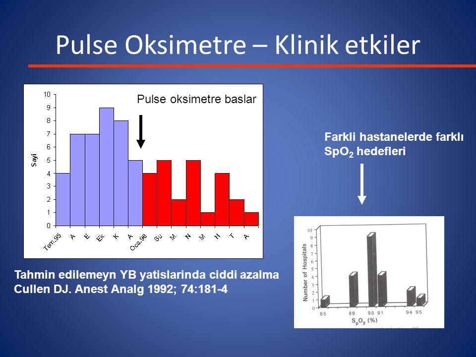 Pulse Oksimetre – Klinik etkiler Pulse oksimetre baslar Tahmin edilemeyn YB yatislarinda ciddi azalma Cullen DJ. Anest Analg 1992; 74:181-4 Farkli has