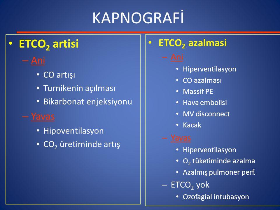 ETCO 2 artisi – Ani CO artışı Turnikenin açılması Bikarbonat enjeksiyonu – Yavas Hipoventilasyon CO 2 üretiminde artış KAPNOGRAFİ ETCO 2 azalmasi – An