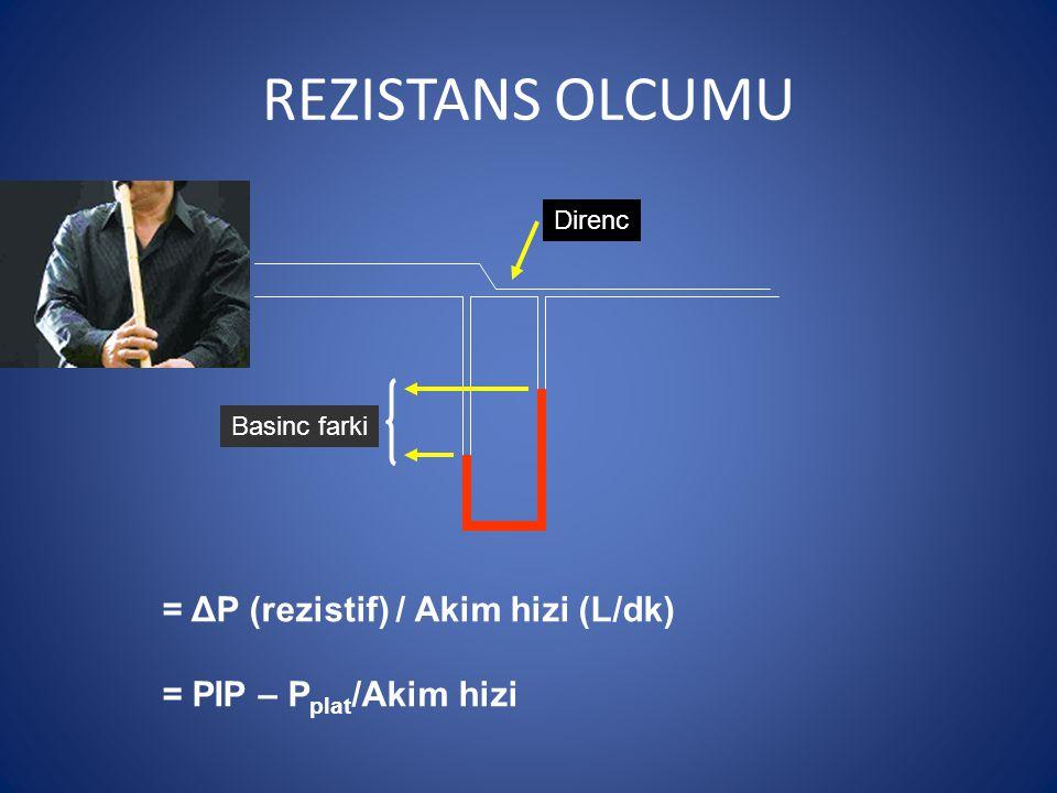 REZISTANS OLCUMU Basinc farki Direnc = ΔP (rezistif) / Akim hizi (L/dk) = PIP – P plat /Akim hizi