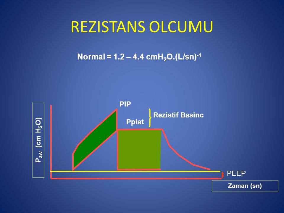 REZISTANS OLCUMU P aw (cm H 2 O) Zaman (sn) PEEP Pplat PIP Rezistif Basinc Normal = 1.2 – 4.4 cmH 2 O.(L/sn) -1