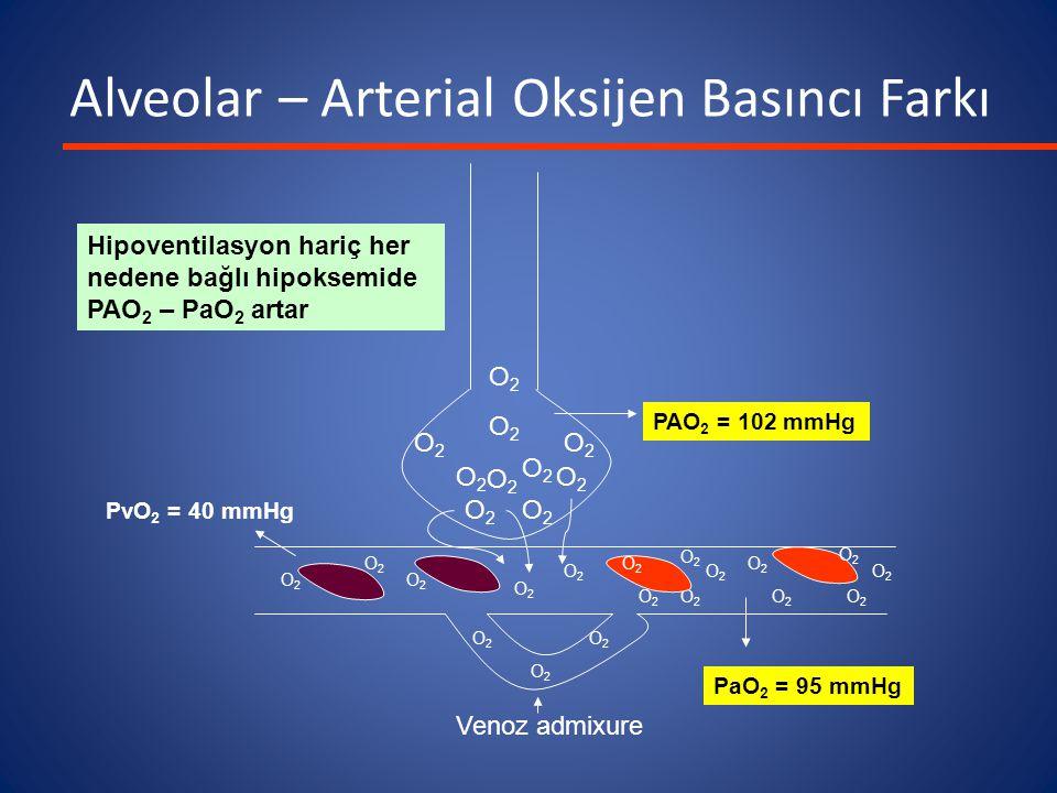PAO 2 = (P B – P H 2 O ) x FIO 2 – PaCO 2 /R – P B : barometrik basinc (760 mmHg deniz seviyesi) – P H 2 O : suyun kaynama basıncı (47 mmHg) – R : 1 mol glukoz icin CO 2 üretimi/O 2 tüketimi oranı = 0.8 Alveolar – Arterial Oksijen Basıncı Farkı PAO2 = (760 – 47) x 0.21 – 40/0.8 = 99.7 mm Hg ODA HAVASI ve İSTANBUL
